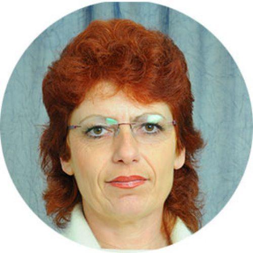 Angela Kurlykov